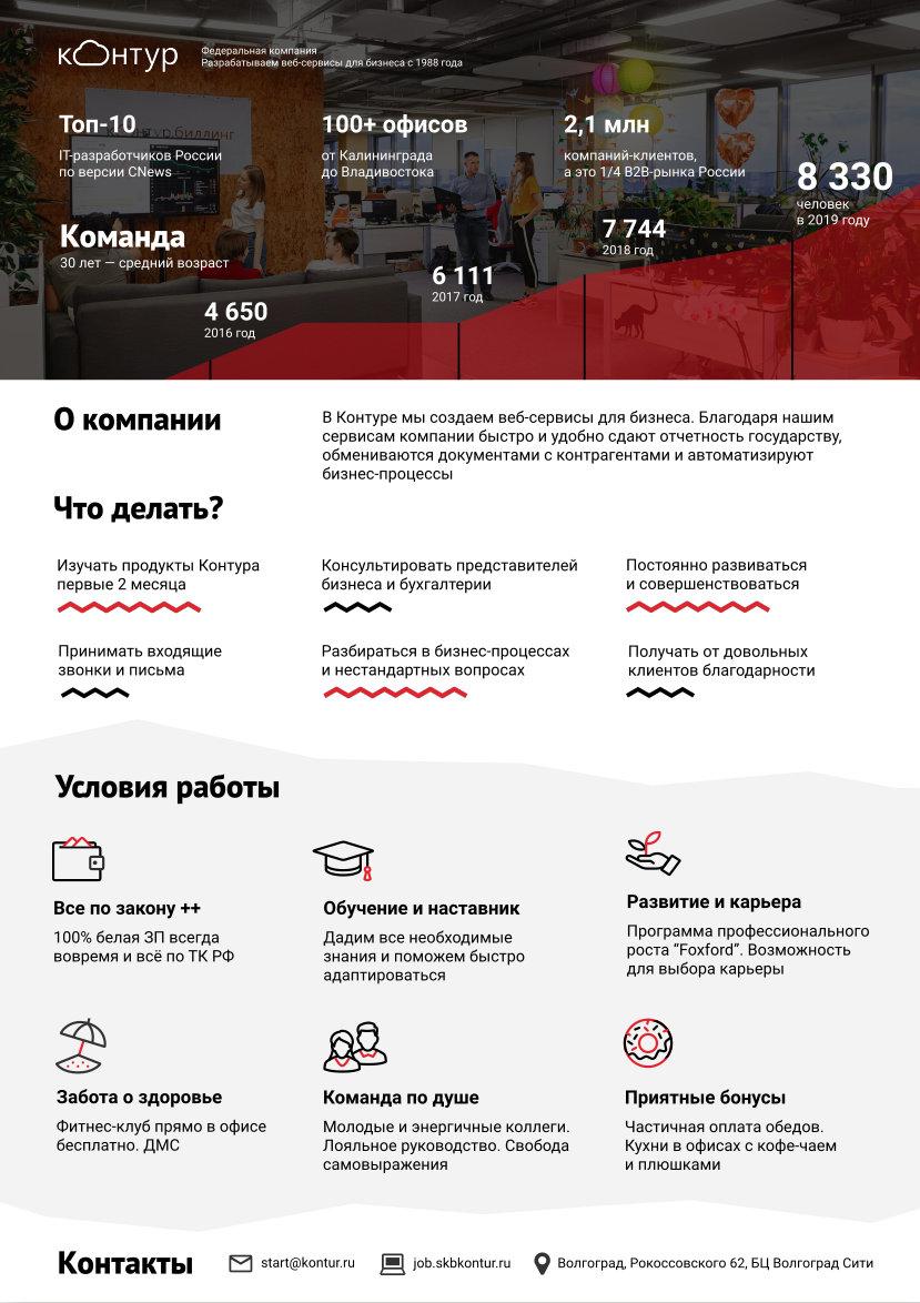 работа для девушки город московский